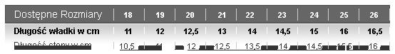 tabela rozmiarów, dzieci młodsze 18-26