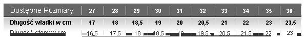 tabela rozmiarów, dzieci starsze 27-36