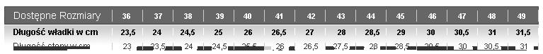 tabela rozmiarów dla dorozłych 36-49